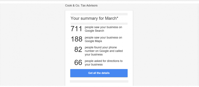 google report march