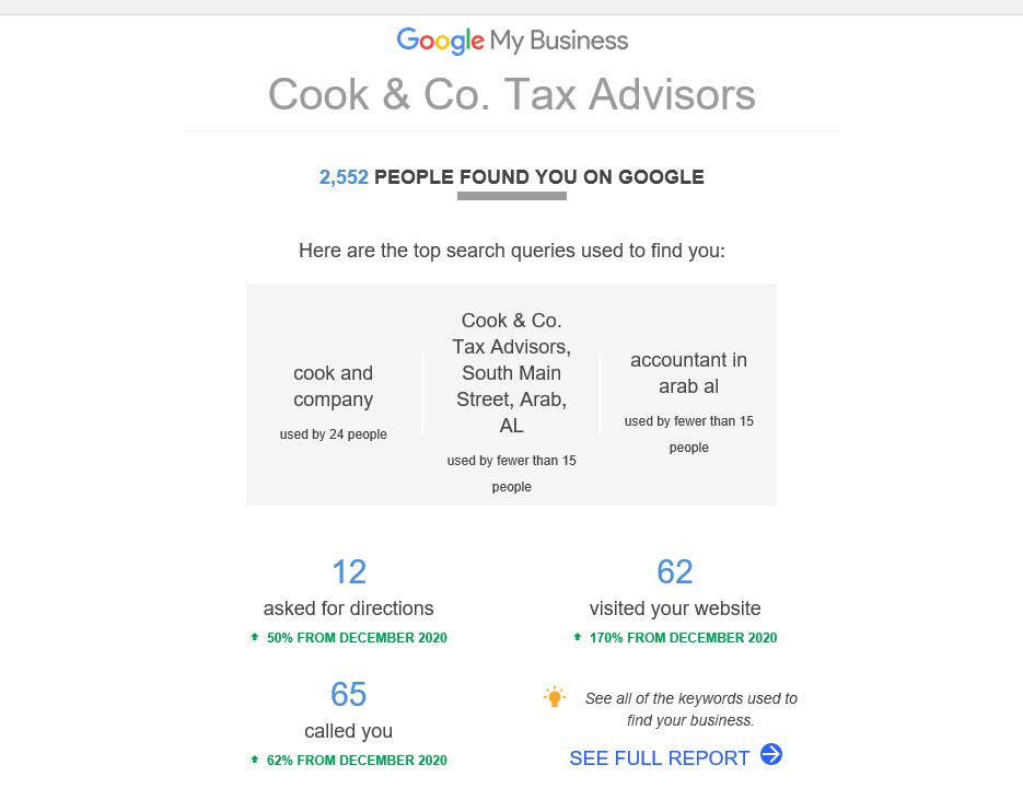 Google My Business January 2021